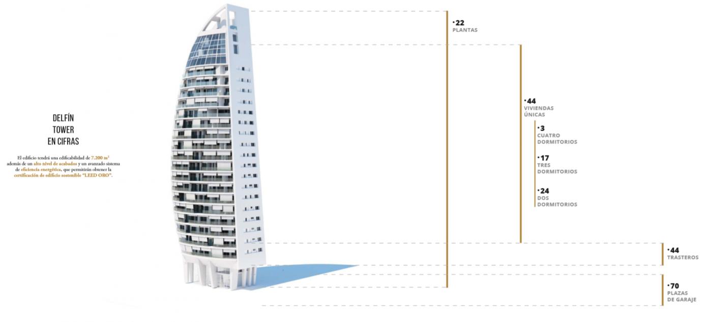 luksusowe-apartamenty-w-pierwszej-lini-brzegowej-w-benidormie-4-16115